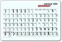 bernina-aurora-450-varrogep-2