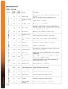 Pfaff expression 710 varrógép öltésminta