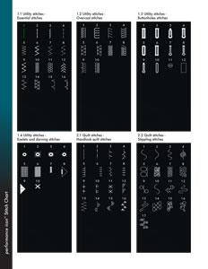 Pfaff Performance Icon varrógép öltésminták